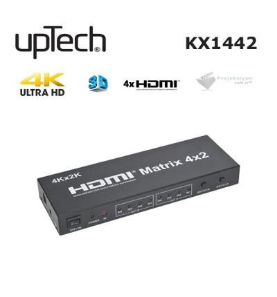 Uptech KX1442 Matrix Switch